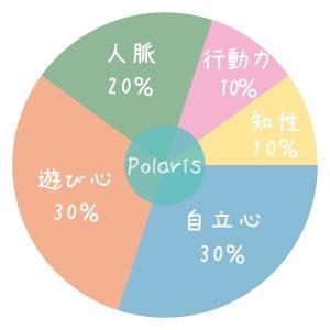 パラメーターの図